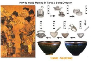 How-to-make-Matcha-in-Tang-&-Song-Dynasty